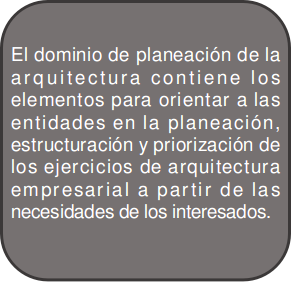 DOMINIO_PLANEACION_TEXT